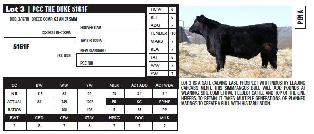 Lots 1-4 Poppe Cattle Co 2019 Poppe Cattle Co 2019